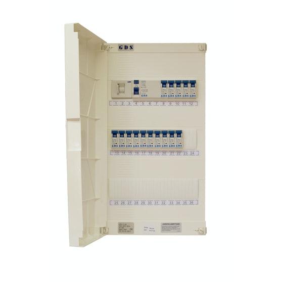 Normal elcentral NCU3 med jordfelsbrytare GDS - K-rauta d195529610a0e