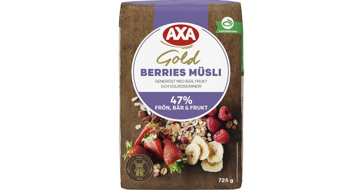 Axa Mysli